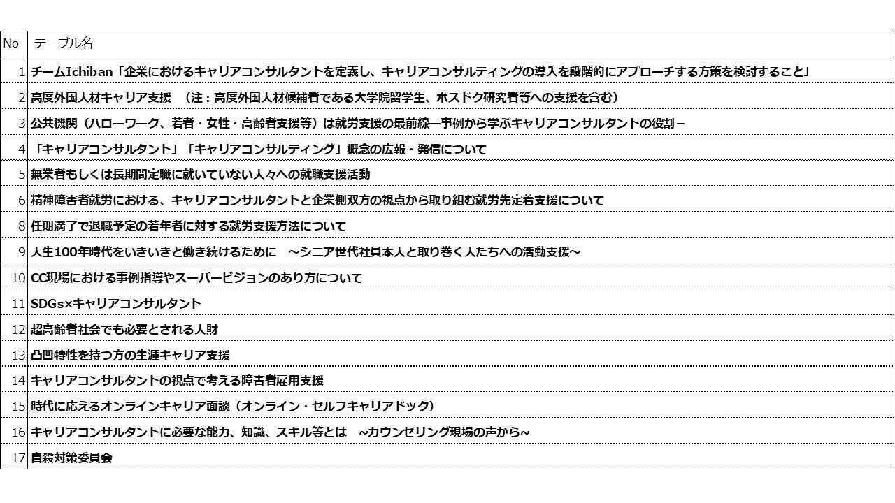 テーブルリスト.jpg