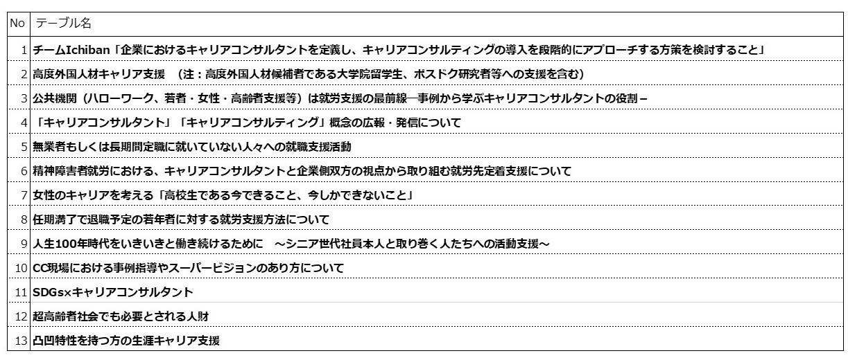 list(0301).jpg